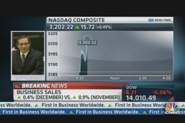 December Business Inventories Up 0.1%