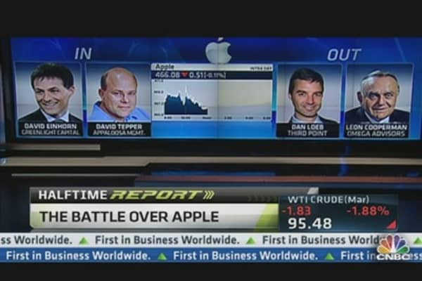 Trading the Battle Over Apple -- Now What?