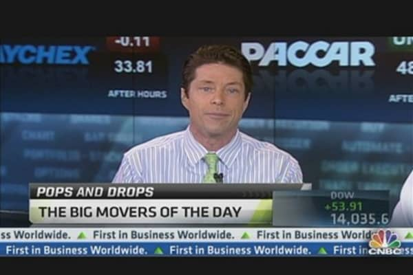Stocks Hit Fresh Highs: Best Trader Moves