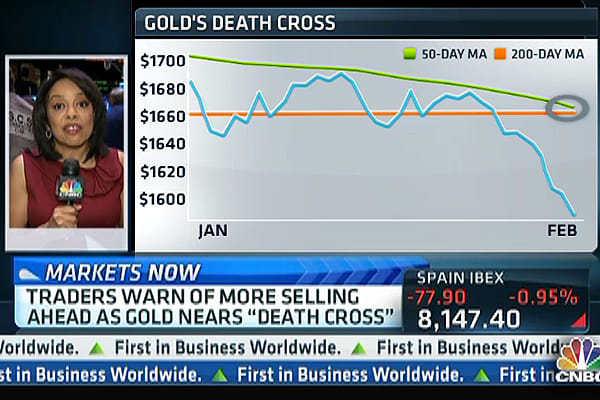 Gold Nears 'Death Cross' Sparking Technical Selling