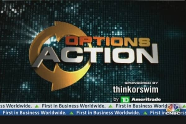 Options Action, February 22, 2013