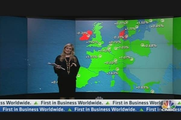 Europe Markets Close Higher