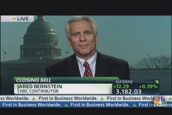 Market Momentum: All About the Fed?