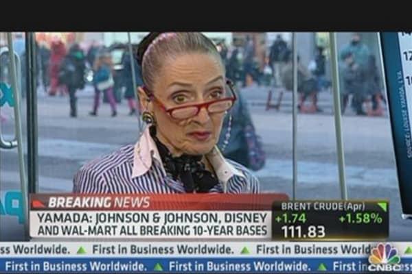 A Dow Theory 'Buy' Signal: Yamada