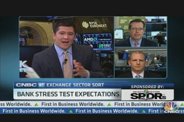 Bank Stress Test Expectations