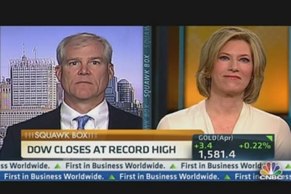 Can Dow Sustain Record Highs?