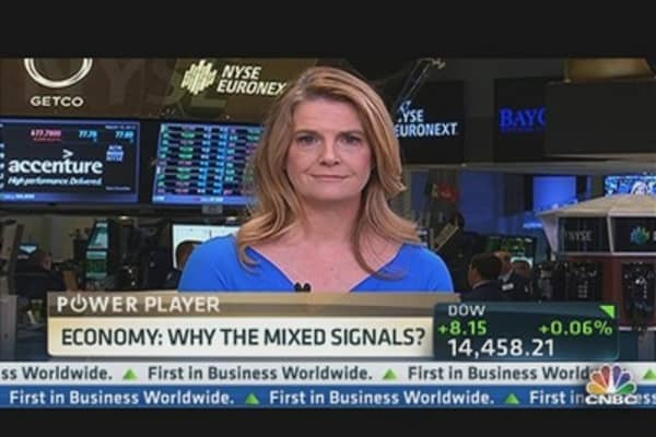 Market Sending Mixed Signals?