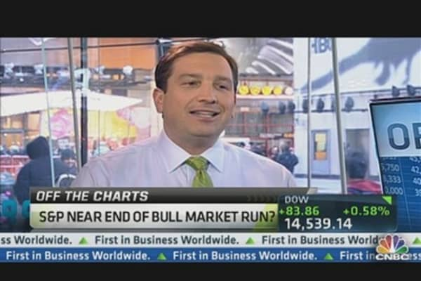 Expect S&P 500 Pullback Here: Brian Kelly