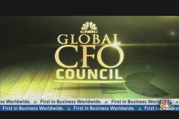 CFO Council Results