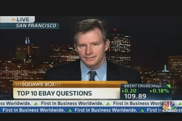 Expectations for eBay's Investor Day