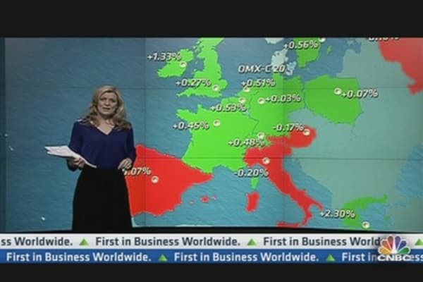 European Shares Close Higher
