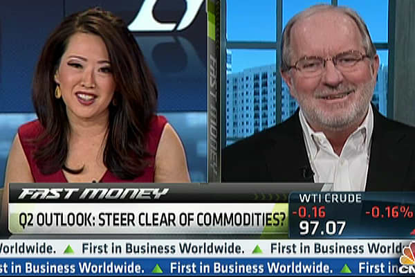 Oil, Copper Face Pressures: Dennis Gartman