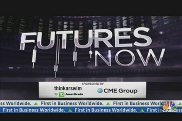 Futures Now: What Can Save Gold?