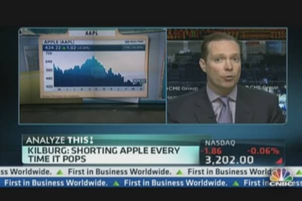 Analyst on Apple: Short-Term Bear, Long-Term Bull