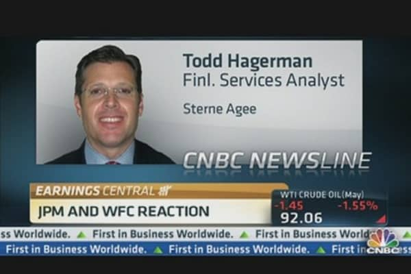 What JCP & WFC Numbers Imply: Analyst
