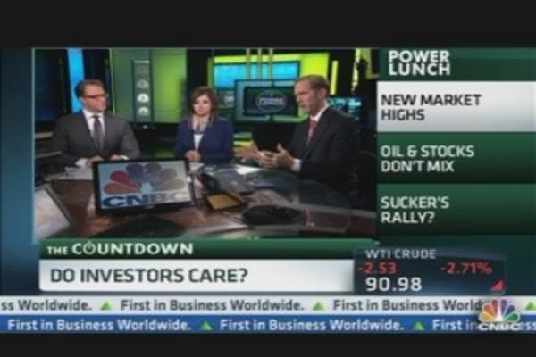 New Market Highs: Do Investors Care?