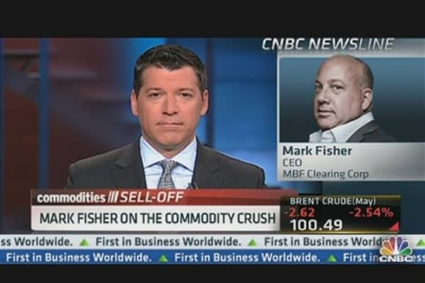 Mark Fisher: Gold Bulls Should Love This