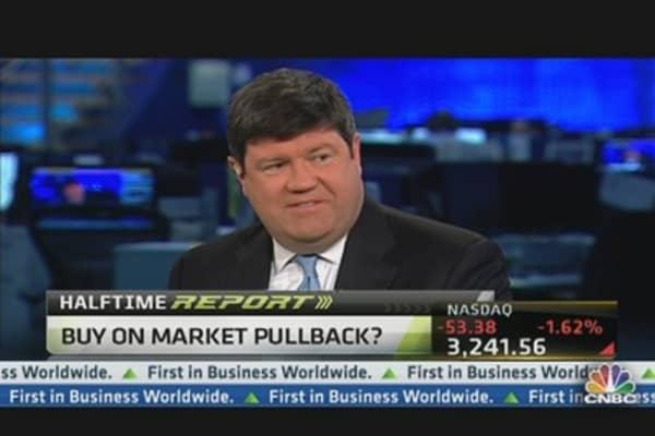 Will Commodity Selloff Ruin Rally?