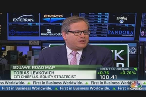 Citi's Levkovich: Investing Danger Signs