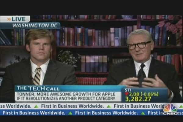 What to Do with Apple's Stock?