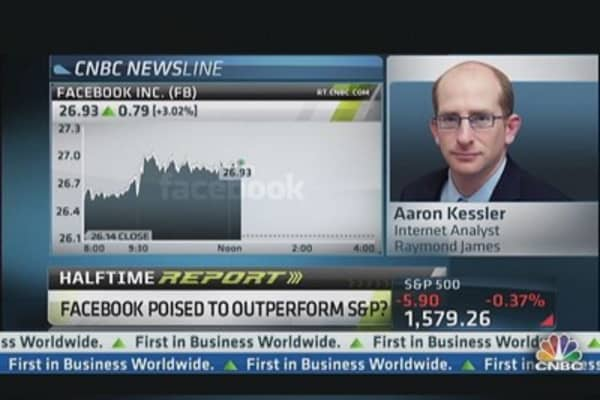 Mobile Will Push Facebook Stock to $37: Analyst