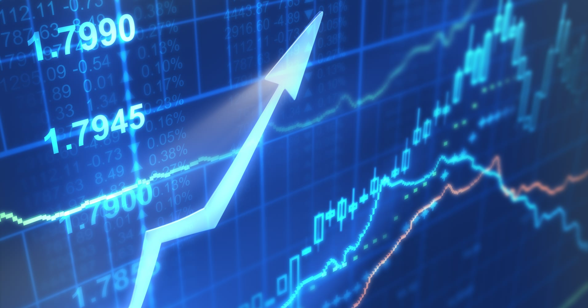 Индикатор форекс market direction