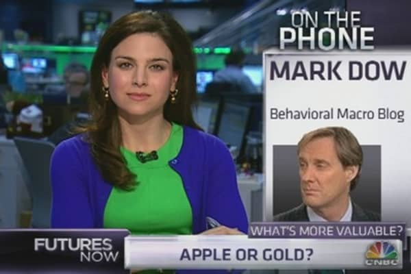 Sell Gold, But Buy Apple: Pro