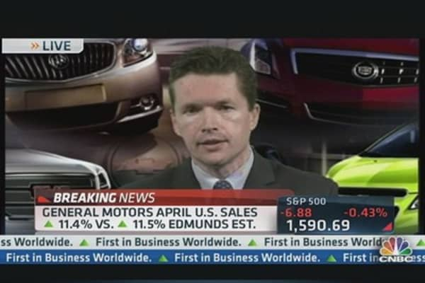 GM Auto Sales Up 11.4%  in April