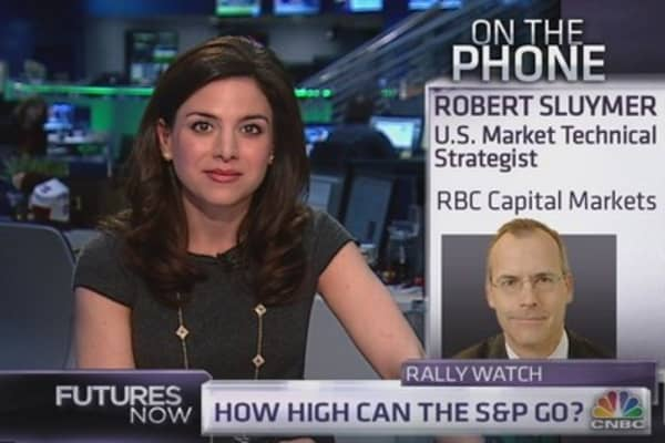S&P 2400? Get Ready: Pro