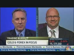 Traders' Buzz: Gold & Dollar in Focus