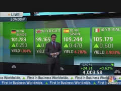 Global Markets Update: Europe Drifts Higher