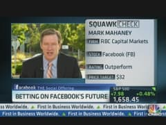 Betting on Facebook's Future