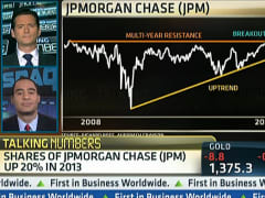 Talking Numbers: Bank on JPMorgan?
