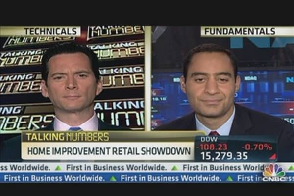 Talking Numbers: Buy Home Depot or Lowe's?