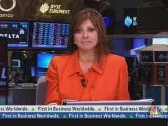 Maria's Market Insight: Market Sold Off After Fed