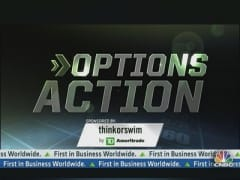 Options Action: Is Target a Bullseye?