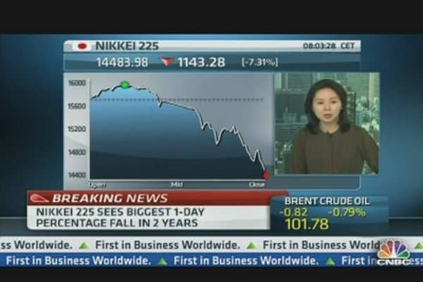 Huge Volatility in Today's Nikkei Session