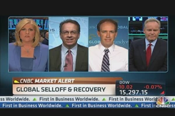 Global Sell Off & Recovery