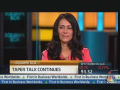 Fed Talk Driving Market Action