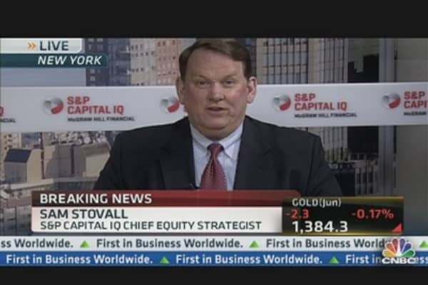 Stovall: Market Pullback 'Just a Matter of Time'