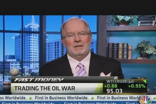 Trading the OPEC Oil War: Dennis Gartman