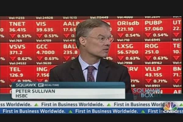European Market Naturally Volatile:  Pro