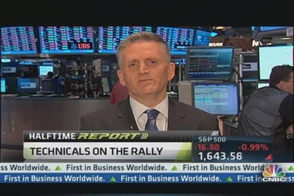 Pattern Suggests Market Near Top: Technician