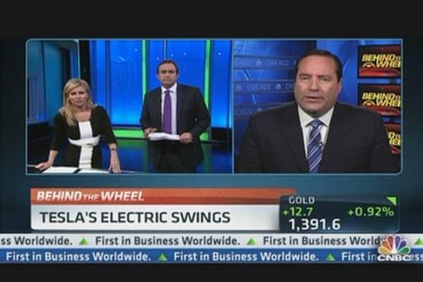 Volatility In Tesla's Stock