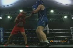 Boxing for Kids Charities in Hong Kong