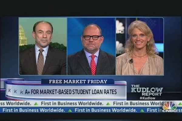 A+ For Market-Based Student Loan Rates