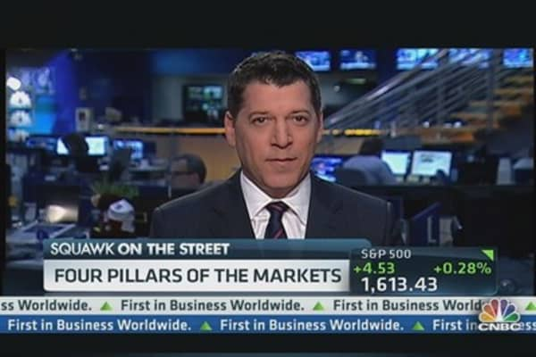 Four Pillars of the Markets Showing Serious Cracks