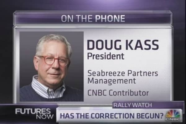 Kass: The Market is Headed Much Lower