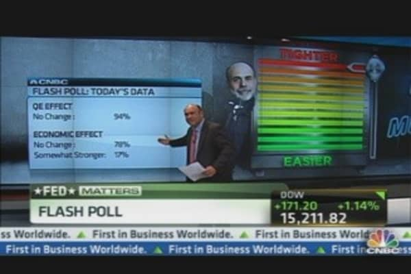 'Fed-o-Meter' After Jobs Report