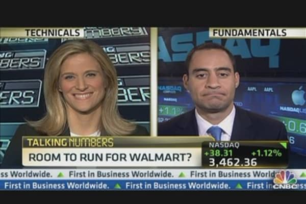 Talking Numbers: Buy Wal-Mart Now?